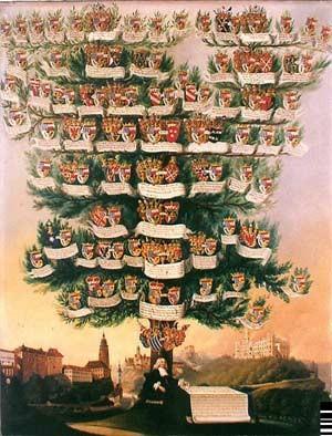 эксклюзивные подарки.  Если Ваша цель удивить родственников необычным презентом, то генеалогическое древо - это оно.